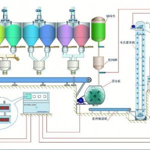 2013 textile waste machine