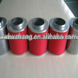Active carbon filter manufacturer,carbon filter hydroponics