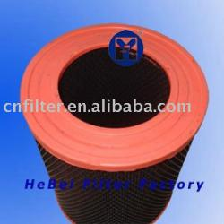 Blower Dust Filter for Blower Machine Dust Collector Filter