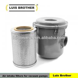 Complete filter gas 0530 000 005