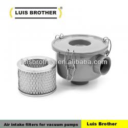 Complete filter gas 4503772105