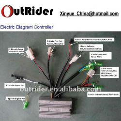 electric bike kit controller