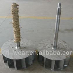 Fan Blades for furnace