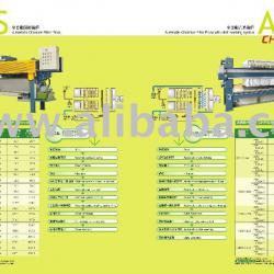 Filter Press ACS, Filter Press AWS