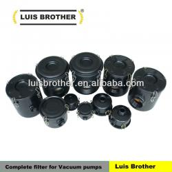filters for industrial rotary vane vacuum pumps 0530 945 108
