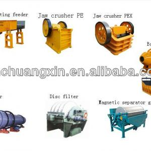 High quality low price magnetic beneficiation plant