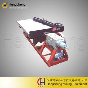 Jiangxi mining equipment manufacturer / supply total solution for your mining operation