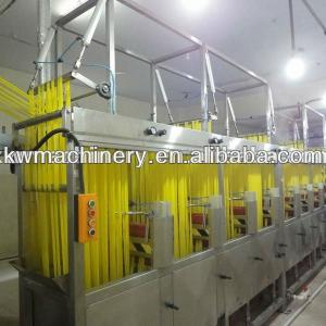 narrow fabric dyeing machine