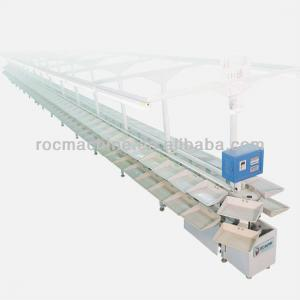 Shoe sewing conveyer/assembly line/Shoe Production Line