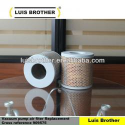 Vacuum pump air filter Cross reference 909575