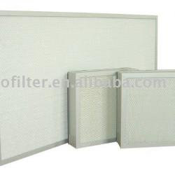 VITTOFILTER Mini-pleat HEPA filter,Metal mesh pre-filter