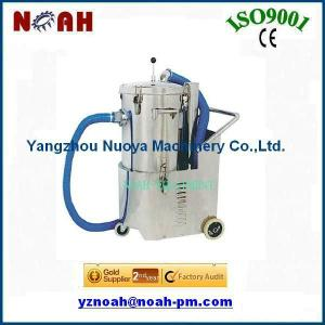 XCJ-III Lab dust removing machine, collector