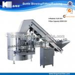 Bottle Unscrambling Machine / Equipments-