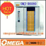 Hot !! rotating electrical equipment OMJ-4632/R6080 ( manufacturer CE&ISO9001)-