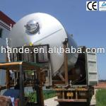 Beer equipment manufacture CE+TUV