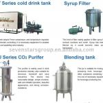 Syrup Filter-