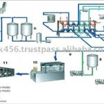 Automatic Fruit Juice Processing Line-
