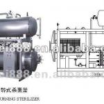 Automatic Hot Water Returning Sterilizer-