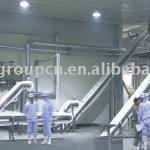 industrial production line stainless steel conveyor equipment system