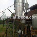Spray Dryer-