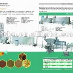High yield Pet food processing(production) machine, machinery-