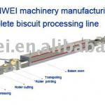 Multifunctional biscuit production line-