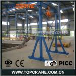 Manual Operation of Mini Simple Mobile Gantry Crane Hot sell-