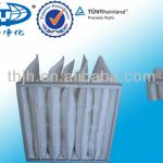 Synthetic/Non- woven bag Air Filter