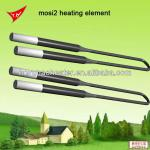 20 years manufacturer molybdenum disilicide mosi2 heating element-