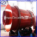 High-tech Indirect Rotary Dryer with Long Working Life-