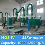 HGJ system Pipe Sawdust Dryer Hot!!!-
