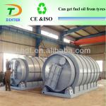 High oil yield rate of waste plastic recycling plant to crude fuel oil-