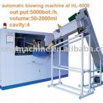 stretch moulding machine-